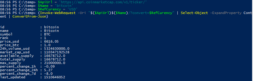 Get BitCoin Price PowerShell - PowerShell Example